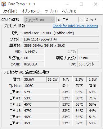 Core Temp Cinebench R20動作時スクショ画面